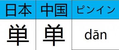 205_hanzi01
