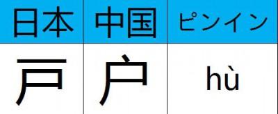205_hanzi02