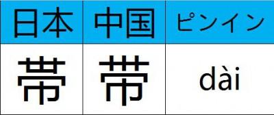 205_hanzi03