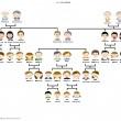 459_親族関係図