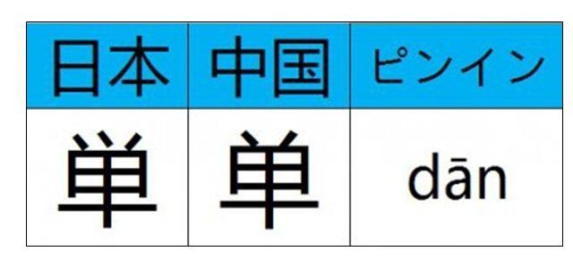 中国語と日本語類似漢字一覧
