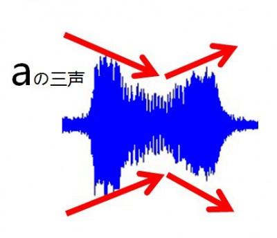 a-3-音声