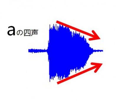 a-4-音声