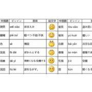 WeChatの表情