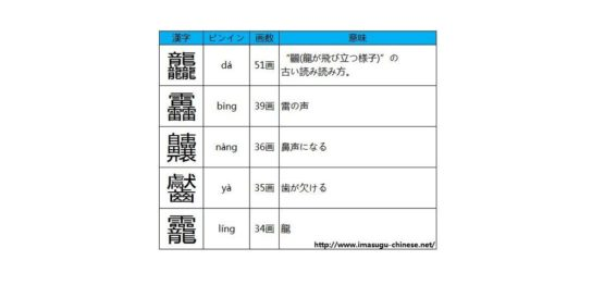 読み難さMAX。難読だらけの漢字紹介