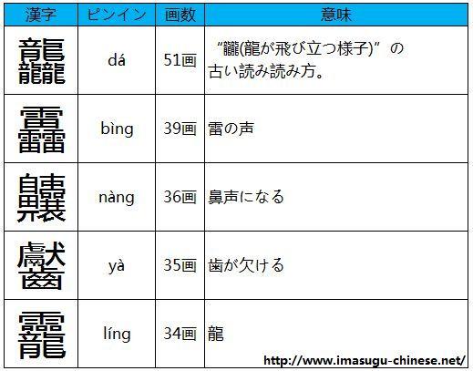 漢字 読み方