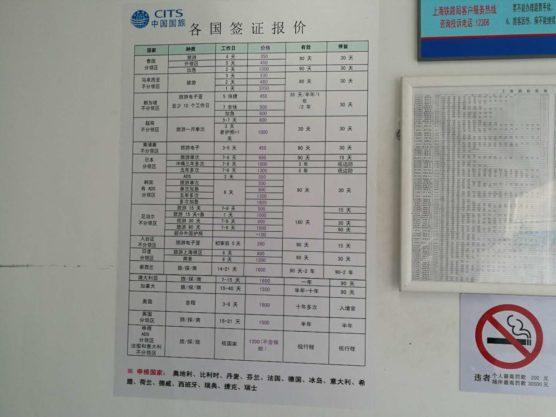 中国人のビザ申請の一覧表