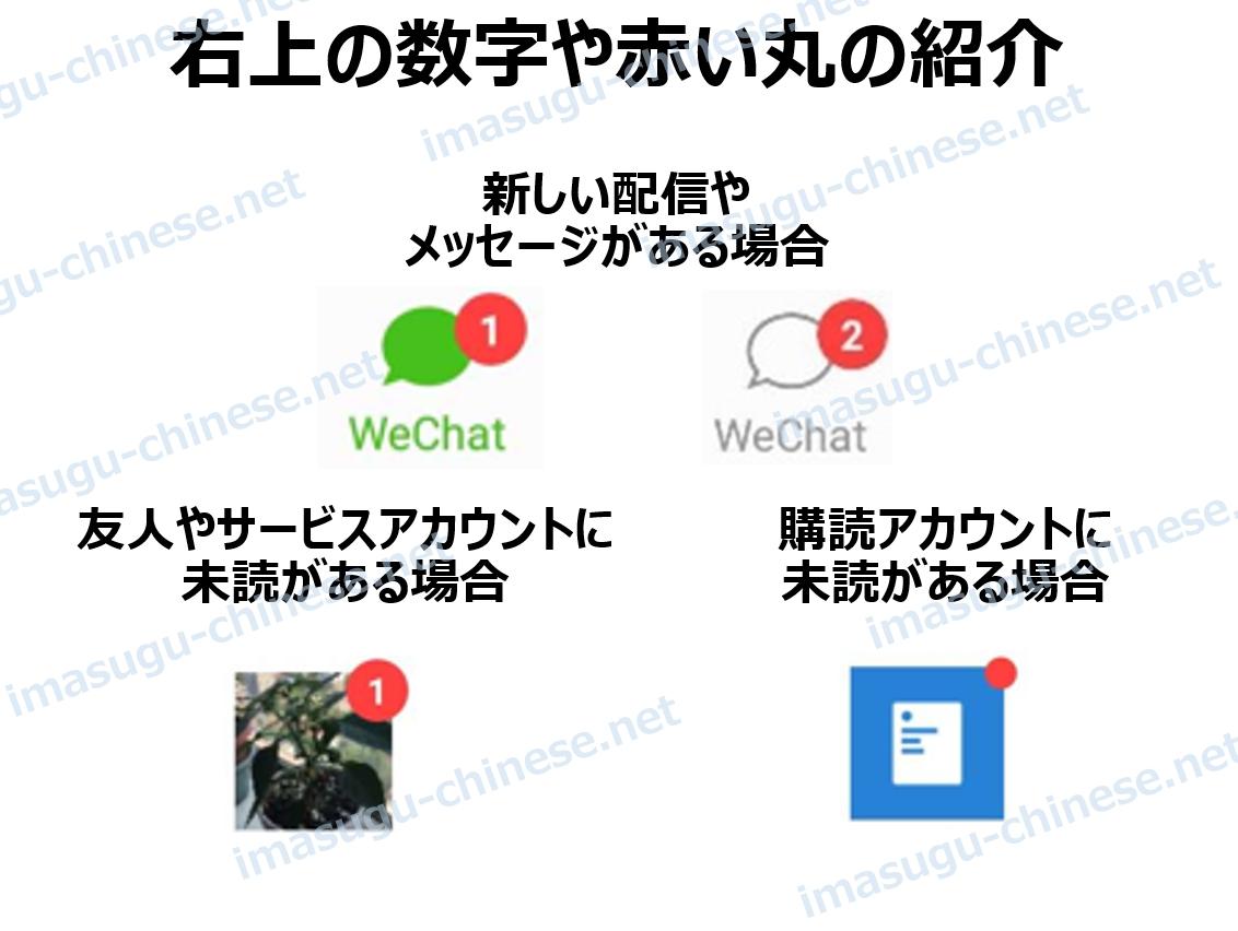 WeChatの赤い丸と表示の数字について