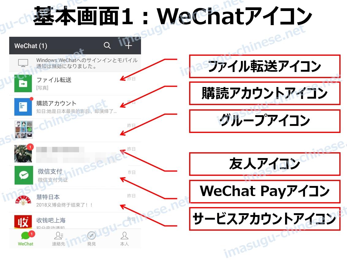 WeChat画面の一覧画面