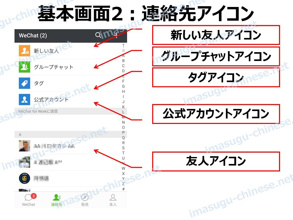 WeChat連絡先の画面紹介