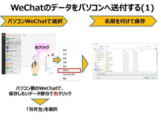 WeChatのパソコンへデータ転送